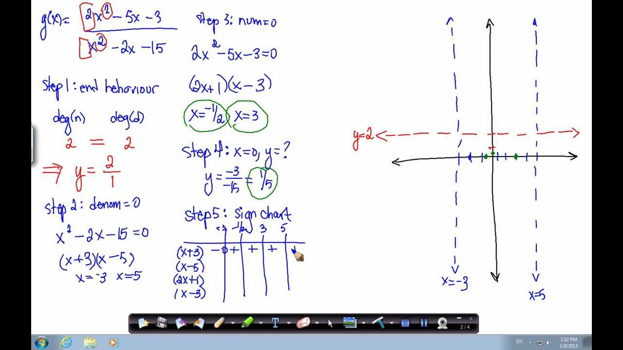 how to find the degree of a rational function