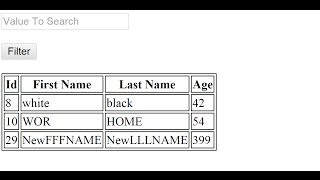Php : How To Search And Filter Data In Html Table Using Php And MySQL Database [ with source code ]