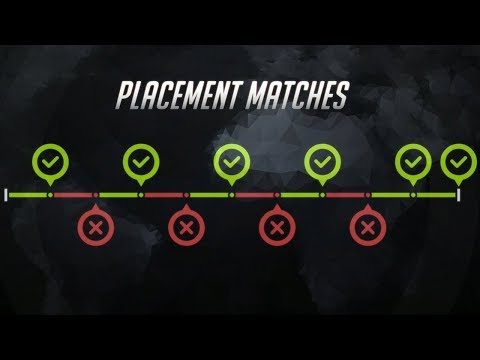 Getting Rid of Overwatch Placements
