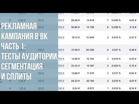 Ведение рекламной кампании в ВК ч1. : сегментация и сплит тестирование