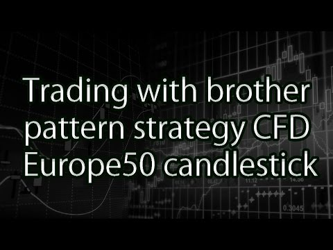 Trading with brother pattern strategy CFD Europe50 candlestick