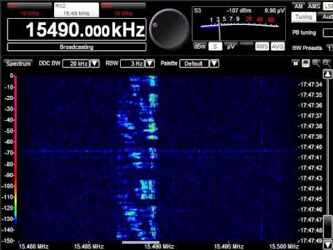 Pirate Radio, Undercover and Borderhunter Ops QSO, 15490 kHz, LSB, Jan 15, 2012, 1747 UTC