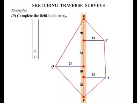 Year 11 and 12 General Maths - Traverse Surveys - YouTube
