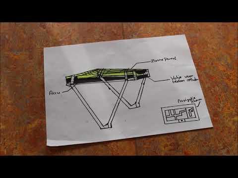 Energie zuinige e-bike