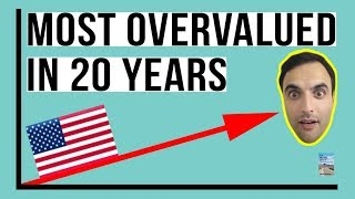 Stock Market Has Never Been THIS Overvalued In 20 Years! Will the Fed Allow A Crash In 2018?