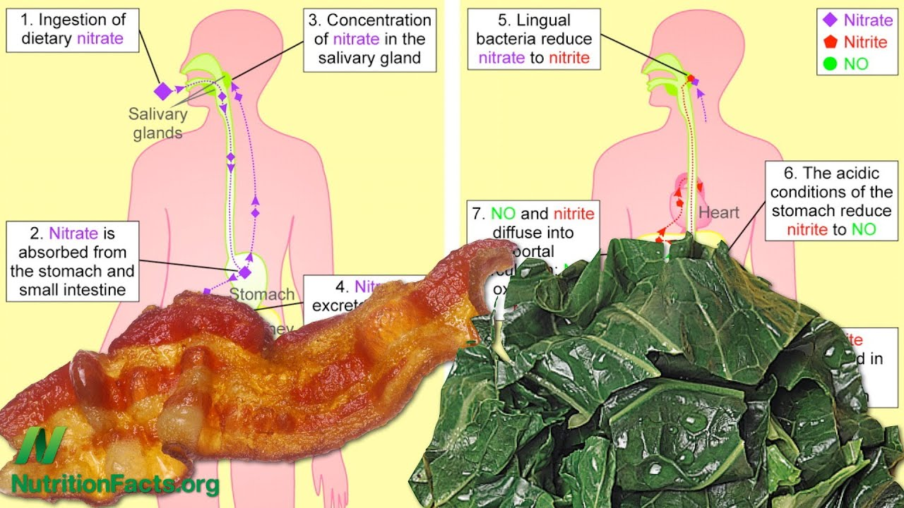 Is Bacon Good or Is Spinach Bad?