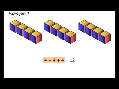 Year 2 Lesson: Multiplication by Repeated Addition - YouTube