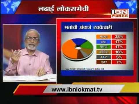 Loksabha Election Survey 2014 - Delhi, Uttar Pradesh Rajasthan & Haryana