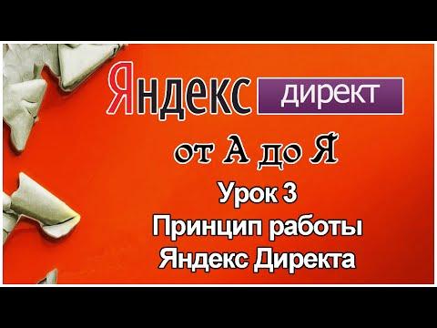 Урок 3.Принцип работы Яндекс Директ. Аукцион Яндекс Директ.