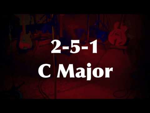 2-5-1 Medium Swing Jazz Practice Backing Track (C Major)