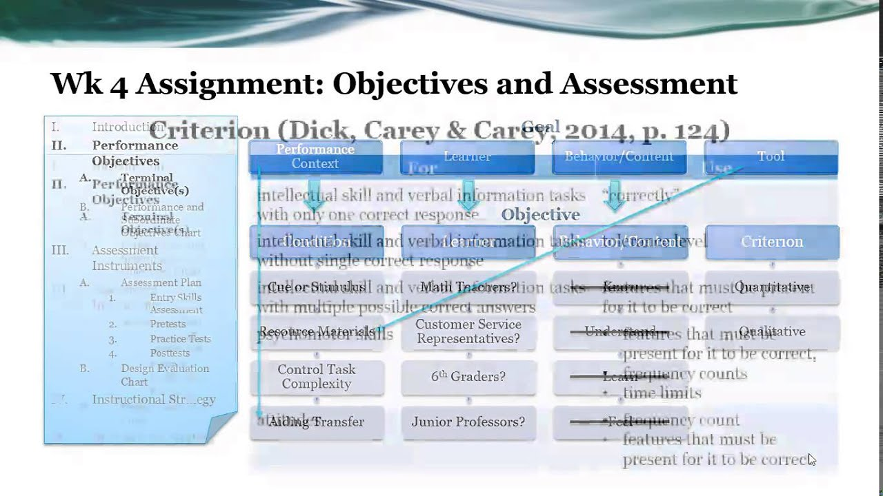 assessment assignment Analyze the assessment output and results, assess the quality of the assessment and make decisions about students' grades accordingly 4 formulate future improvements for an assessment for the assignments, you will be working with your own teaching materials.