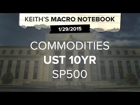 Keith's Macro Notebook 1/29: Commodities | UST 10YR | S&P500