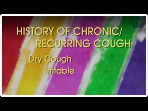 Kids' Health - Asthma