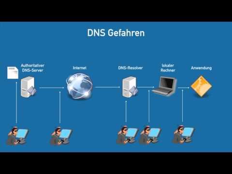 DNSSEC Einführung