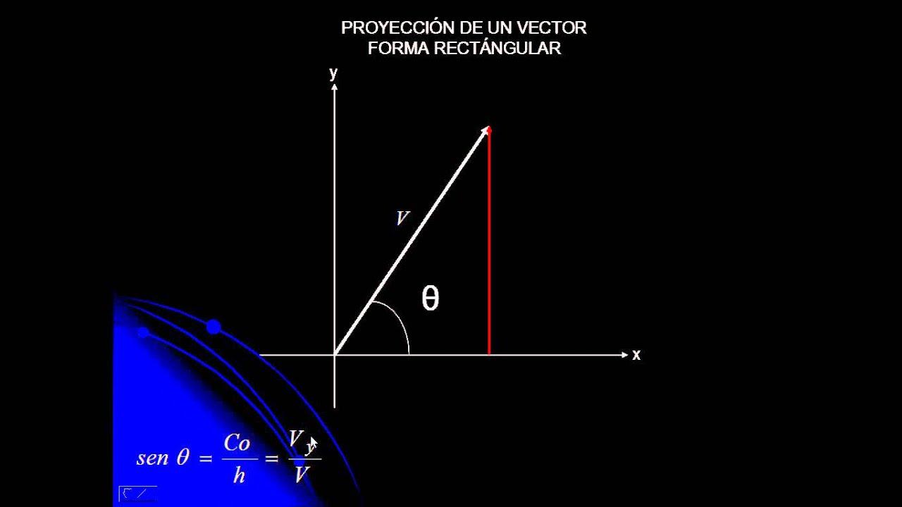 Proyeccion Sobre un Vector Proyección de Vectores
