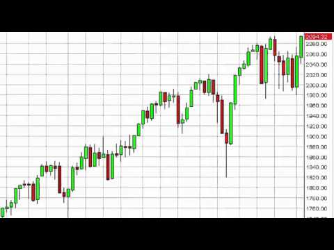 S&P 500 Index forecast for the week of February 16 2015, Technical Analysis