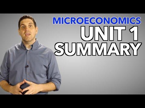 Micro Unit 1 Summary- Basic Economic Concepts