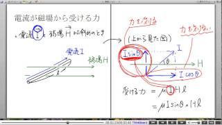 高校物理解説講義:「電流が磁場から受ける力」講義5
