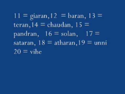 Learn How to Count in Punjabi from 11 to 20
