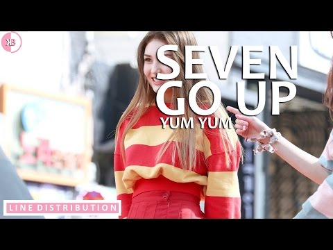 7 Go Up - Yum Yum: Line Distribution (Color Coded I Produce 101 Project)
