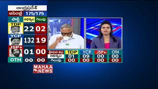 Election Results 2019 : Journalist Paparao Analysis On YS Jagan Clean Sweep In AP