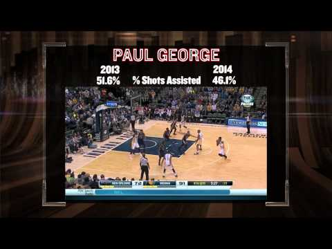 Why Paul George And The Pacers Are Struggling