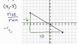 Grade calculations length of a pipe given run and drop for Drainage slope calculator