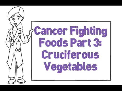 Anti Cancer Foods - Broccoli