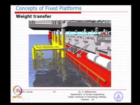 Mod-02 Lec-03 Concepts of Fixed Offshore Platform Deck and Jacket - 3