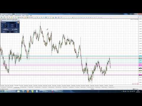 Marktvorbereitung auf die neue Handelswoche DAX, Deutsche Bank, Gold, Forex und mehr - 02.04.2017