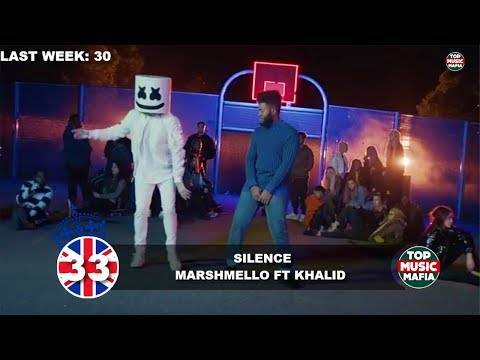 Top 40 Songs of The Week - January 6, 2018 (UK BBC CHART)