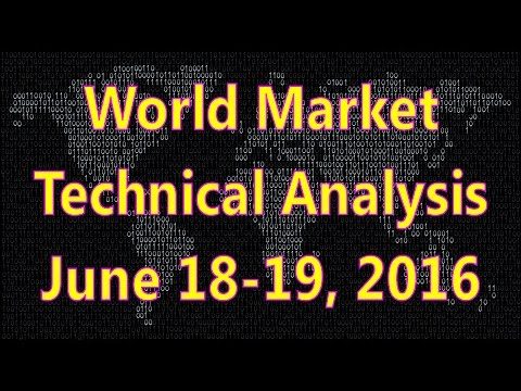 [ Weekend ] World Market Technical Analysis June 18-19, 2016