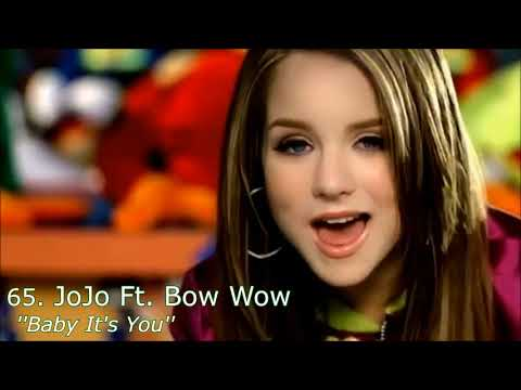 Top 100 Best Songs of the Year 2004