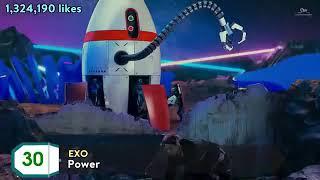 Những bài hát kpop đc yêu thik nhất