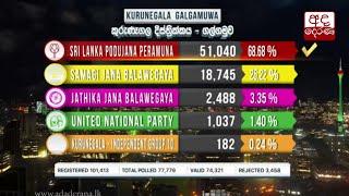 Polling Division - Galgamuwa