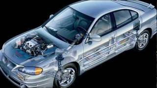 Pontiac Grand Am History 1973-2005