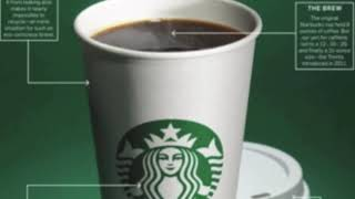 Inside Starbucks Coffee Cup Original Price Howard Shultz