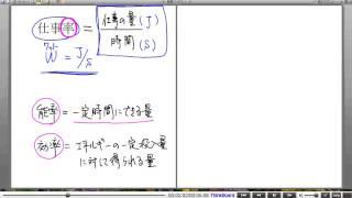 高校物理解説講義:「仕事と力学的エネルギー」講義6