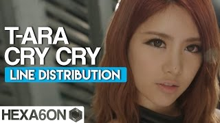 download lagu T-ara - Cry Cry Line Distribution Color Coded gratis