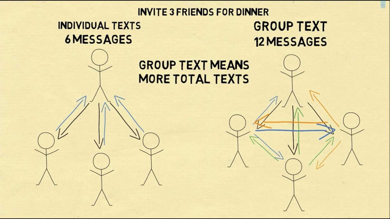 Why Group Texts Are Annoying