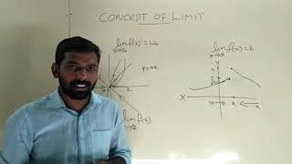 LIMIT OF A COMPLEX FUNCTION