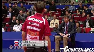 Fault services In Table Tennis (according to umpires)