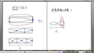 高校物理解説講義:「弦と気柱の振動」講義11
