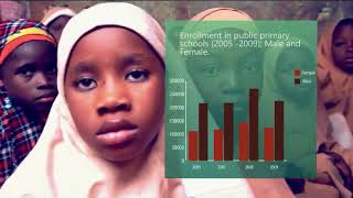 Kebbi Girl Child Education documentary