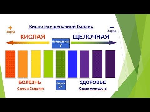 Кислотно-щелочной баланс Защелачивание  организма профессор Огулов