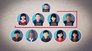 No political parties: How Nunavut's consensus government works