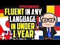 How To Become Fluent In Any Language In Under 1 Year   Get Germanized