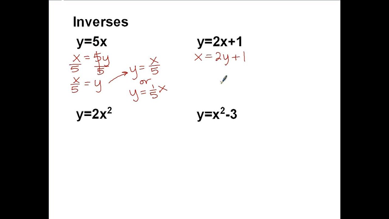 how to find the inverse function of a linear equation