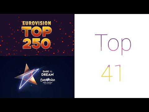 Eurovision 2019 - Top 41 (according to ESC Top 250)