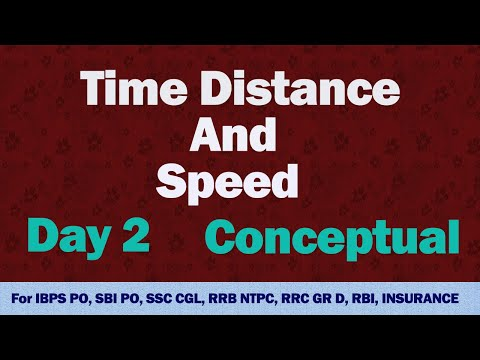 Time Distance Speed problems in Hindi / Day 2 / Tricks and shortcuts / SSC CGL /RRB NTPC / Ctet / KV